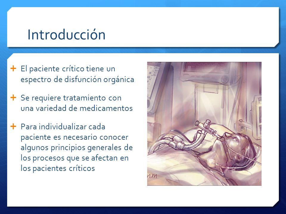 Introducción El paciente crítico tiene un espectro de disfunción orgánica Se requiere tratamiento con una variedad de medicamentos Para individualizar