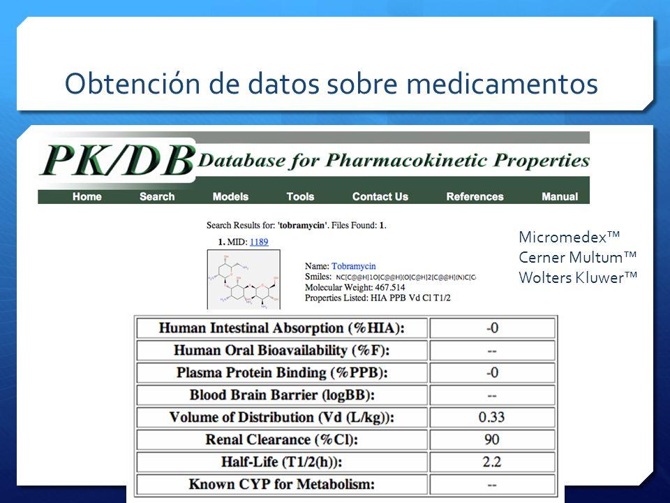 Obtención de datos sobre medicamentos Micromedex Cerner Multum Wolters Kluwer