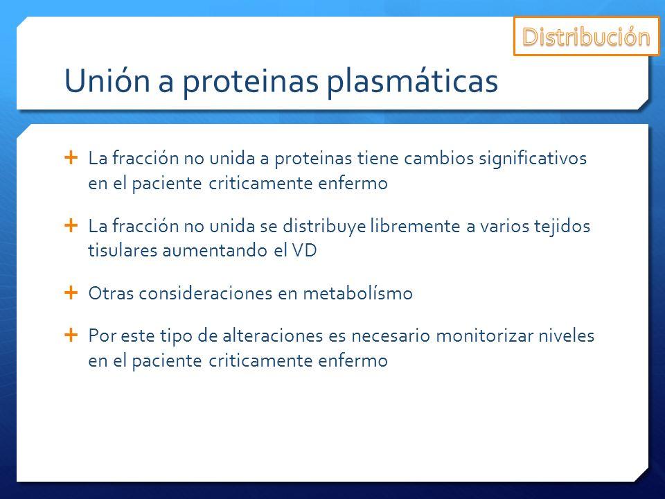 Unión a proteinas plasmáticas La fracción no unida a proteinas tiene cambios significativos en el paciente criticamente enfermo La fracción no unida s