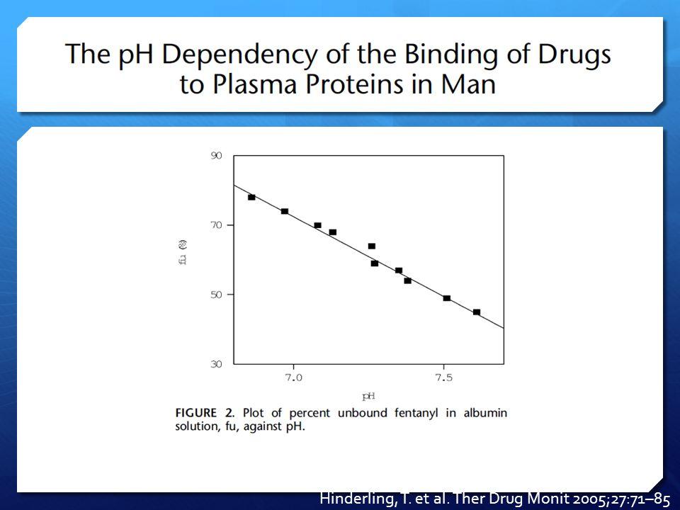 Hinderling, T. et al. Ther Drug Monit 2005;27:71–85
