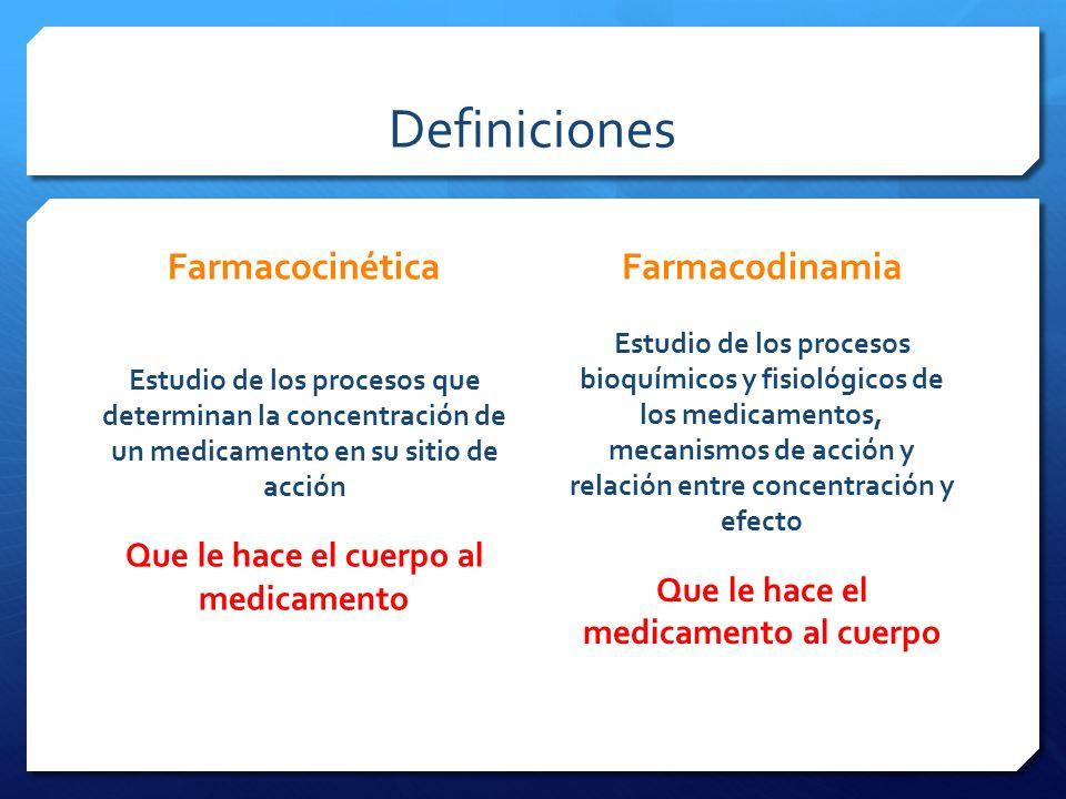 Definiciones Farmacocinética Estudio de los procesos que determinan la concentración de un medicamento en su sitio de acción Que le hace el cuerpo al