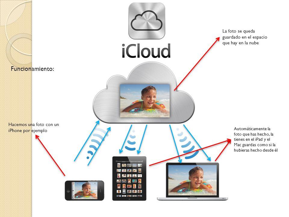 SkyDrive es un servicio que se asocia cuando tenemos creada una cuenta en Hotmail.