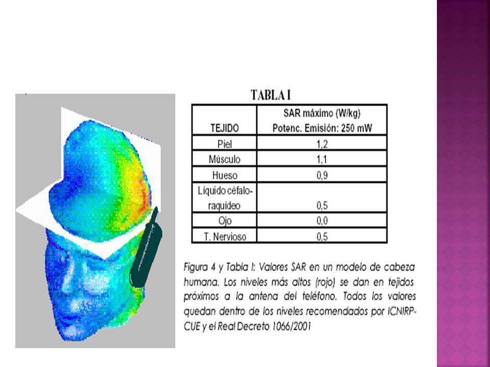 Radiación no-ionizante: Esta radiación es comúnmente catalogada como segura.