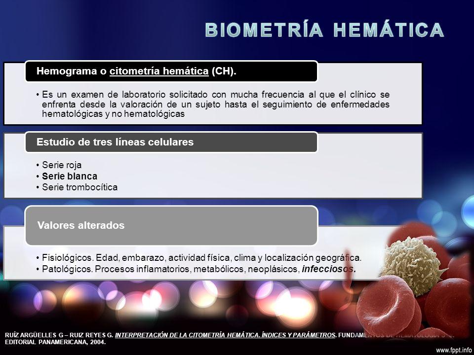 Es un examen de laboratorio solicitado con mucha frecuencia al que el clínico se enfrenta desde la valoración de un sujeto hasta el seguimiento de enfermedades hematológicas y no hematológicas Hemograma o citometría hemática (CH).