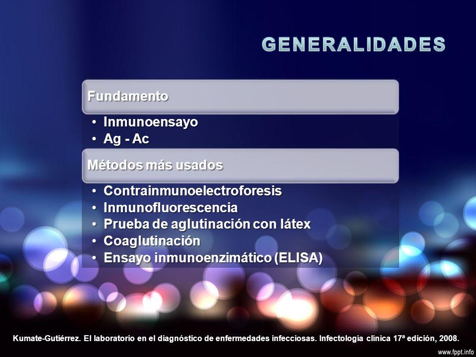 Fundamento InmunoensayoInmunoensayo Ag - AcAg - Ac Métodos más usados ContrainmunoelectroforesisContrainmunoelectroforesis InmunofluorescenciaInmunofluorescencia Prueba de aglutinación con látexPrueba de aglutinación con látex CoaglutinaciónCoaglutinación Ensayo inmunoenzimático (ELISA)Ensayo inmunoenzimático (ELISA) Kumate-Gutiérrez.