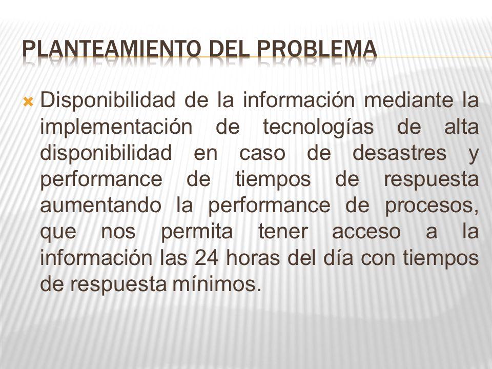 Disponibilidad de la información mediante la implementación de tecnologías de alta disponibilidad en caso de desastres y performance de tiempos de respuesta aumentando la performance de procesos, que nos permita tener acceso a la información las 24 horas del día con tiempos de respuesta mínimos.