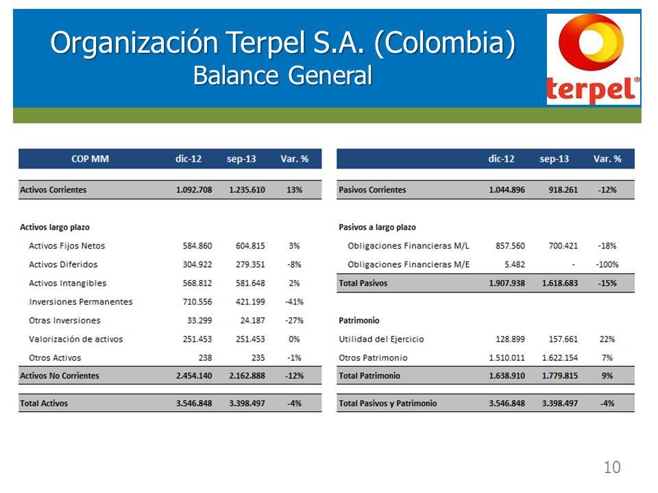 RESULTADOS FINANCIEROS SOCIEDAD DE INVERSIONES EN ENERGIA (SIE) 10 Organización Terpel S.A. (Colombia) Balance General