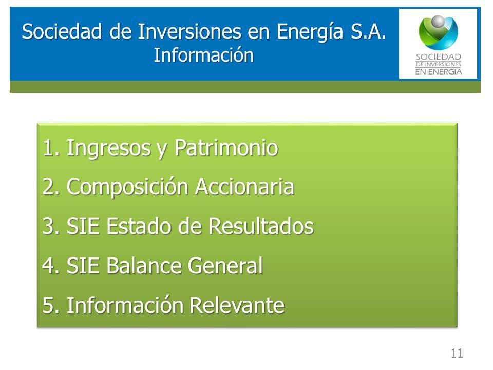 RESULTADOS FINANCIEROS SOCIEDAD DE INVERSIONES EN ENERGIA (SIE) 1.Ingresos y Patrimonio 2.Composición Accionaria 3.SIE Estado de Resultados 4.SIE Bala