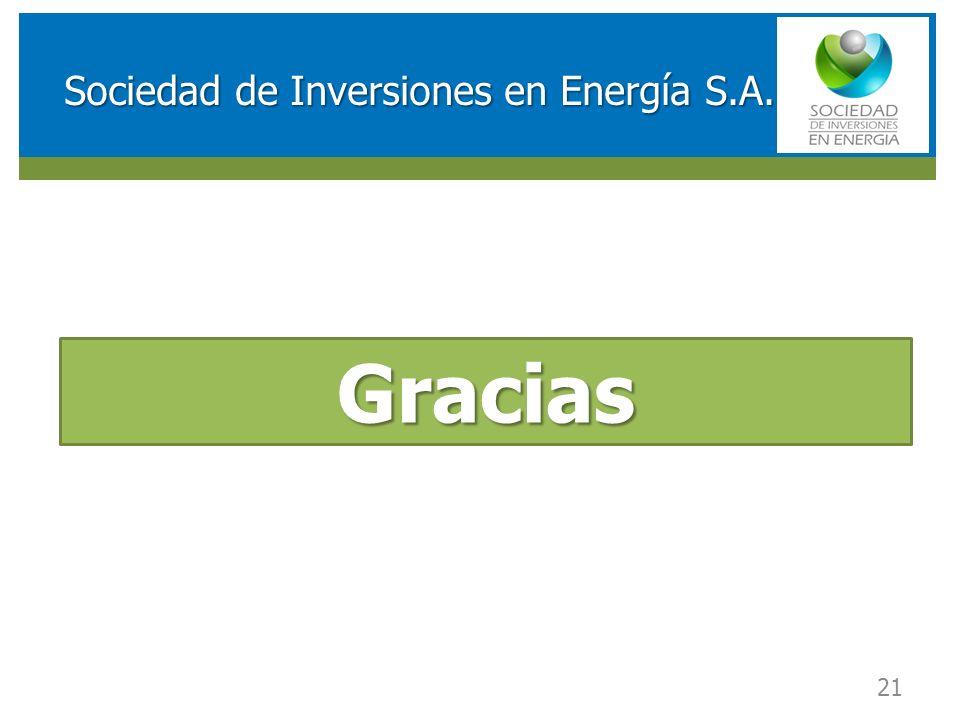 RESULTADOS FINANCIEROS SOCIEDAD DE INVERSIONES EN ENERGIA (SIE) Gracias 21 Sociedad de Inversiones en Energía S.A.