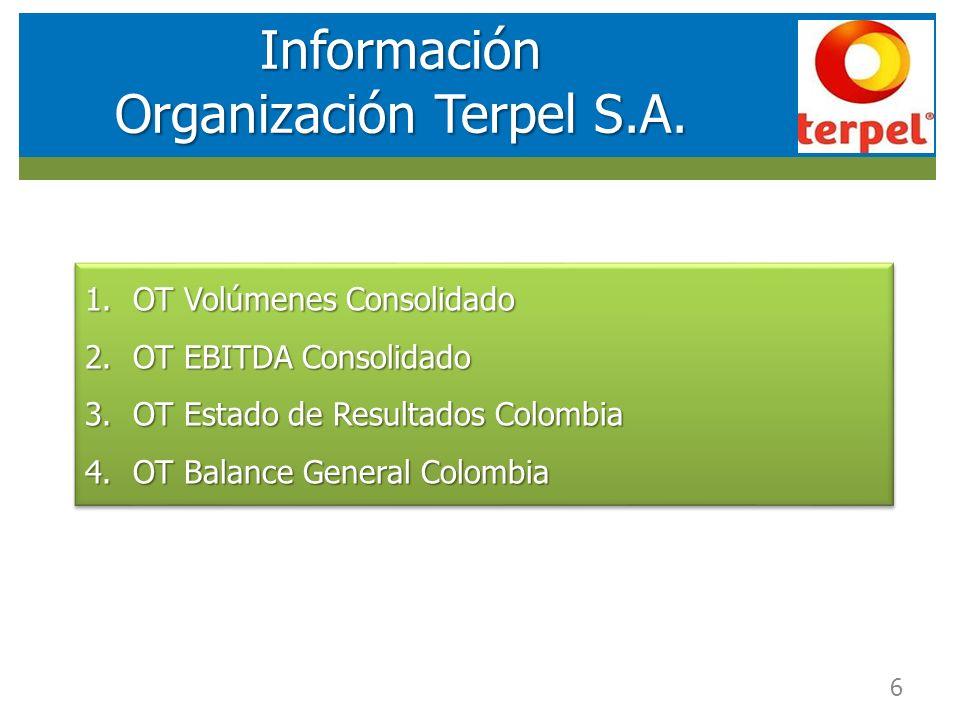 RESULTADOS FINANCIEROS SOCIEDAD DE INVERSIONES EN ENERGIA (SIE) Información Organización Terpel S.A. 1.OT Volúmenes Consolidado 2.OT EBITDA Consolidad