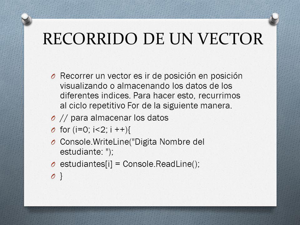RECORRIDO DE UN VECTOR O Recorrer un vector es ir de posición en posición visualizando o almacenando los datos de los diferentes indices. Para hacer e