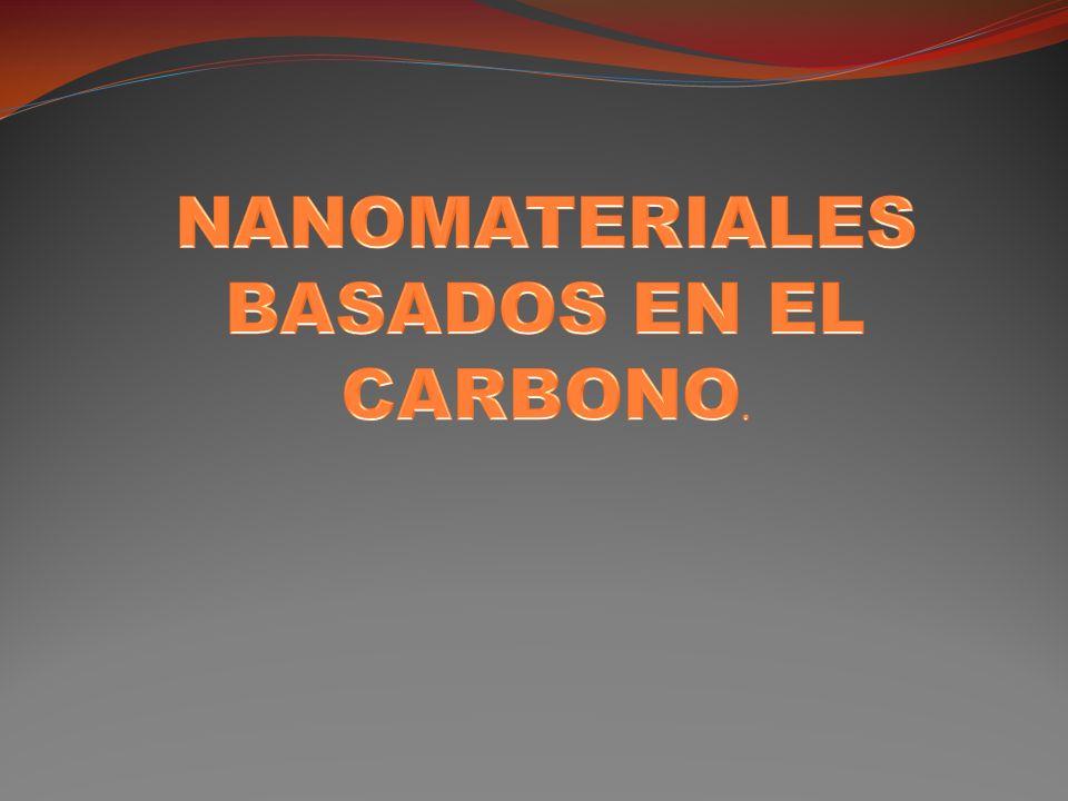 ¿Qué son los nanomateriales?