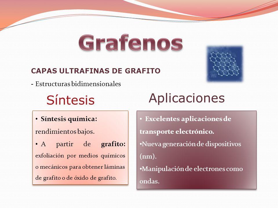 CAPAS ULTRAFINAS DE GRAFITO - Estructuras bidimensionales Síntesis Síntesis química: rendimientos bajos. A partir de grafito: exfoliación por medios q