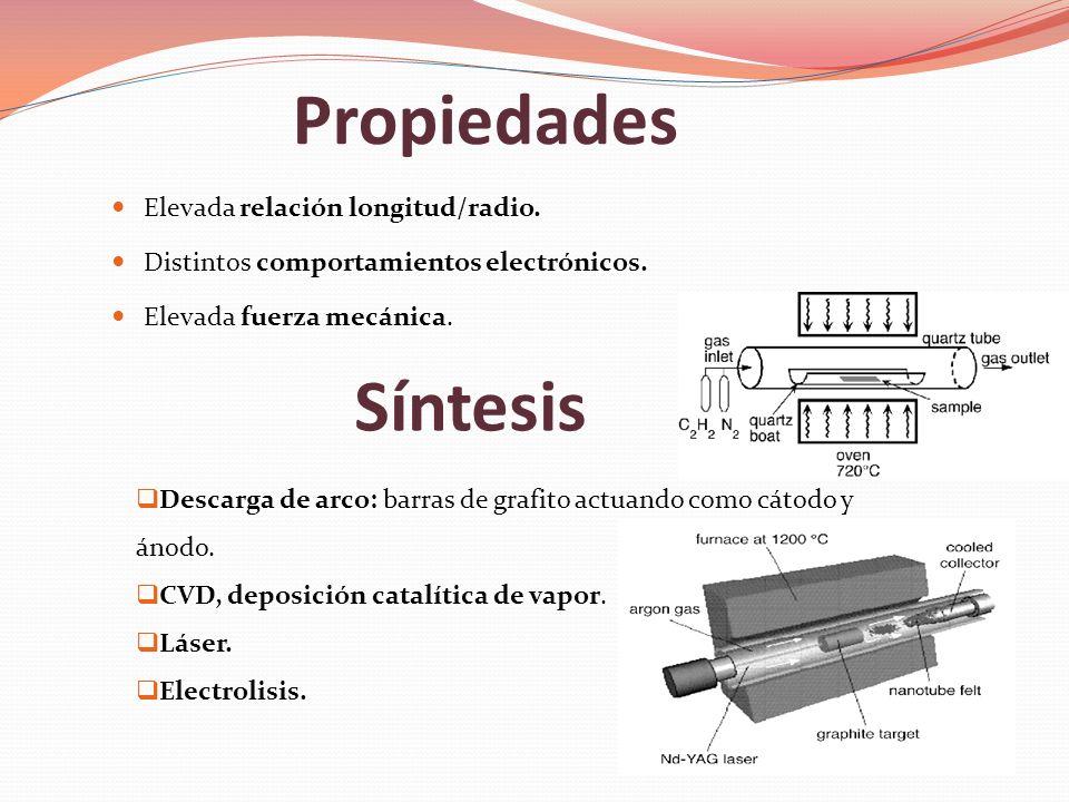 Síntesis Elevada relación longitud/radio. Distintos comportamientos electrónicos. Elevada fuerza mecánica. Propiedades Descarga de arco: barras de gra