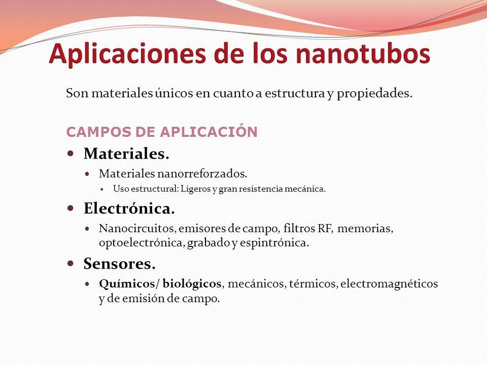 Son materiales únicos en cuanto a estructura y propiedades. CAMPOS DE APLICACIÓN Materiales. Materiales nanorreforzados. Uso estructural: Ligeros y gr