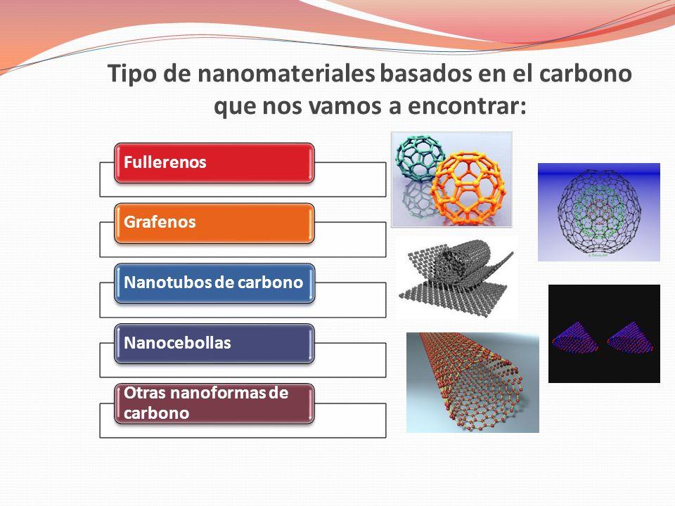 Tipo de nanomateriales basados en el carbono que nos vamos a encontrar: FullerenosGrafenosNanotubos de carbonoNanocebollas Otras nanoformas de carbono