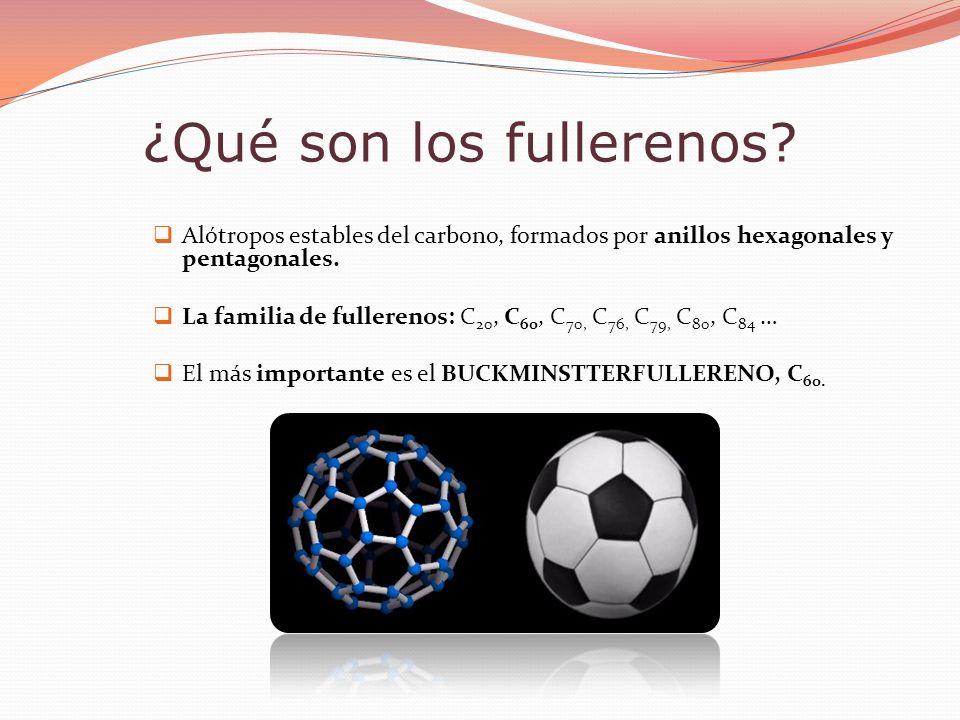 ¿Qué son los fullerenos? Alótropos estables del carbono, formados por anillos hexagonales y pentagonales. La familia de fullerenos: C 20, C 60, C 70,