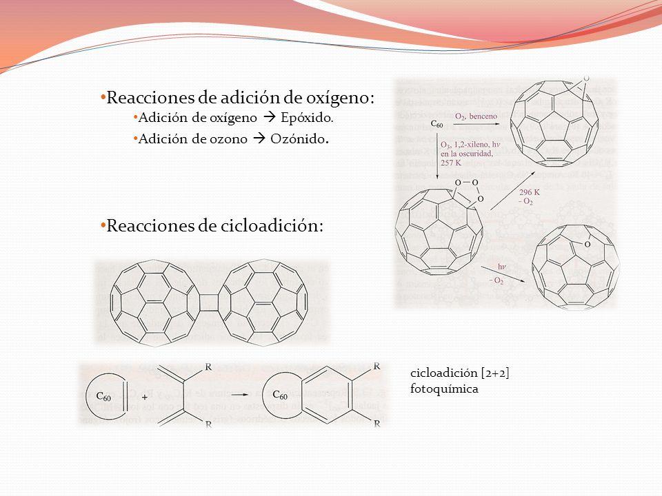 Reacciones de adición de oxígeno: Adición de oxígeno Epóxido. Adición de ozono Ozónido. Reacciones de cicloadición: cicloadición [2+2] fotoquímica