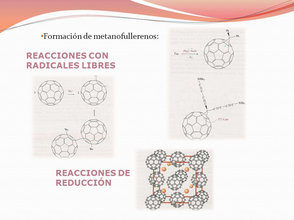 Existen otros además del C 60 : C 20, C 70, C 76, C 78, C 80, C 84… Otros fullerenos Fullerita Red en la que cristaliza C 60 Impurificación con metales: semiconductores y superconductores.