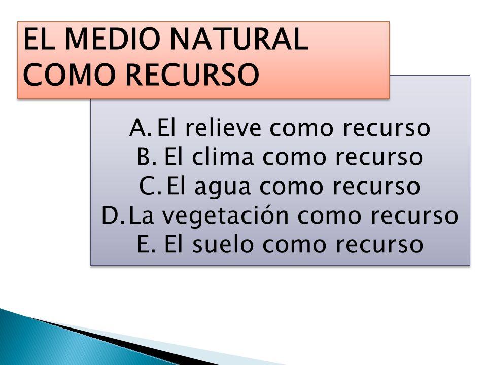 A.El relieve como recurso B.El clima como recurso C.El agua como recurso D.La vegetación como recurso E.El suelo como recurso A.El relieve como recurs
