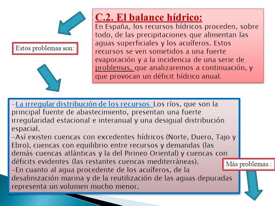 C.2. El balance hídrico: En España, los recursos hídricos proceden, sobre todo, de las precipitaciones que alimentan las aguas superficiales y los acu