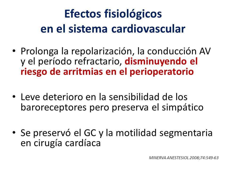 Efectos fisiológicos en el sistema cardiovascular Prolonga la repolarización, la conducción AV y el período refractario, disminuyendo el riesgo de arr