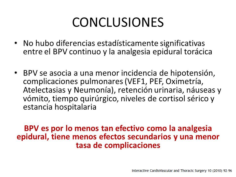CONCLUSIONES No hubo diferencias estadísticamente significativas entre el BPV continuo y la analgesia epidural torácica BPV se asocia a una menor inci