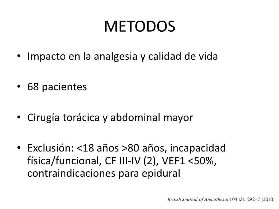METODOS Impacto en la analgesia y calidad de vida 68 pacientes Cirugía torácica y abdominal mayor Exclusión: 80 años, incapacidad física/funcional, CF