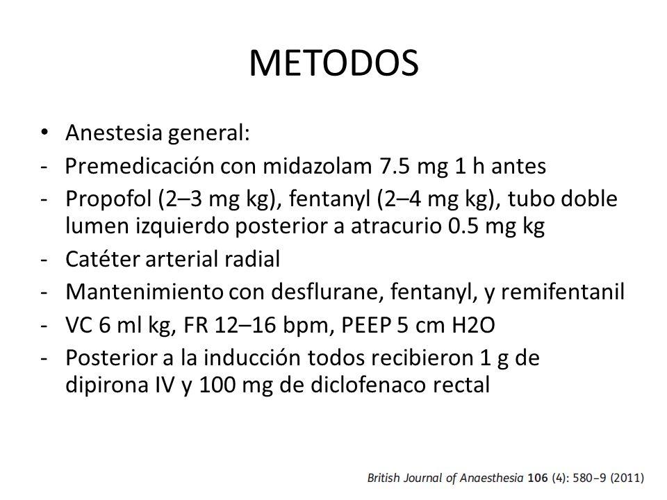 METODOS Anestesia general: - Premedicación con midazolam 7.5 mg 1 h antes -Propofol (2–3 mg kg), fentanyl (2–4 mg kg), tubo doble lumen izquierdo post