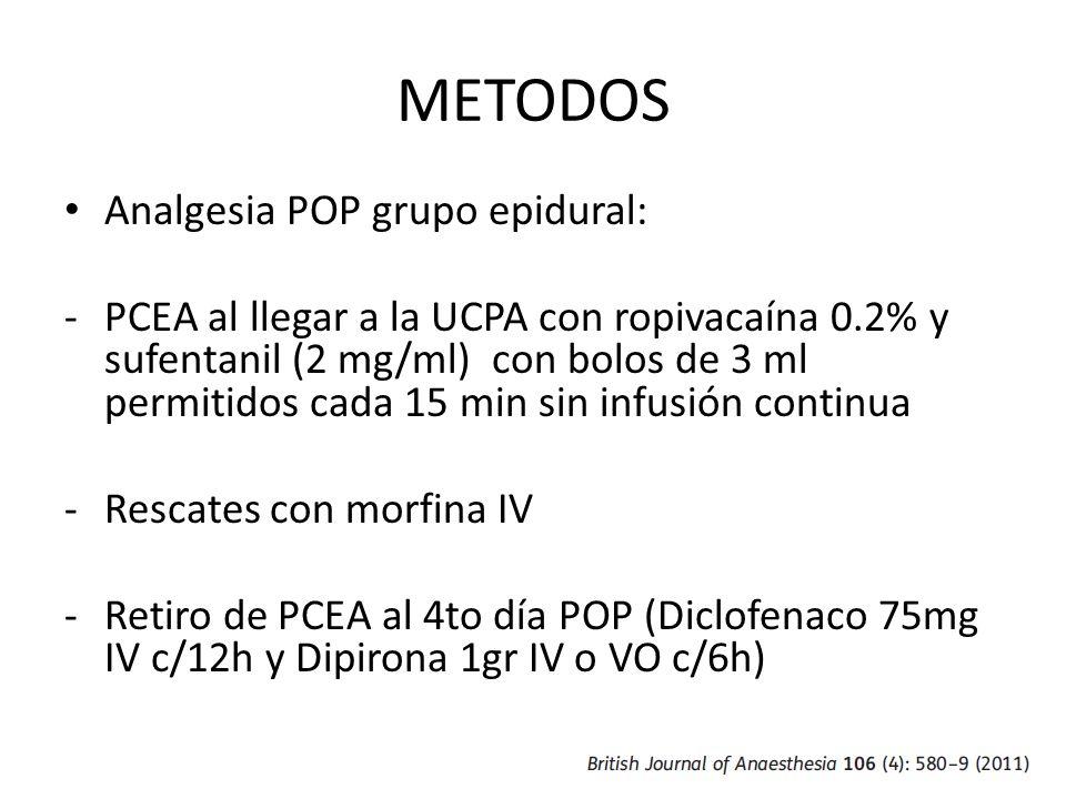 METODOS Analgesia POP grupo epidural: -PCEA al llegar a la UCPA con ropivacaína 0.2% y sufentanil (2 mg/ml) con bolos de 3 ml permitidos cada 15 min s