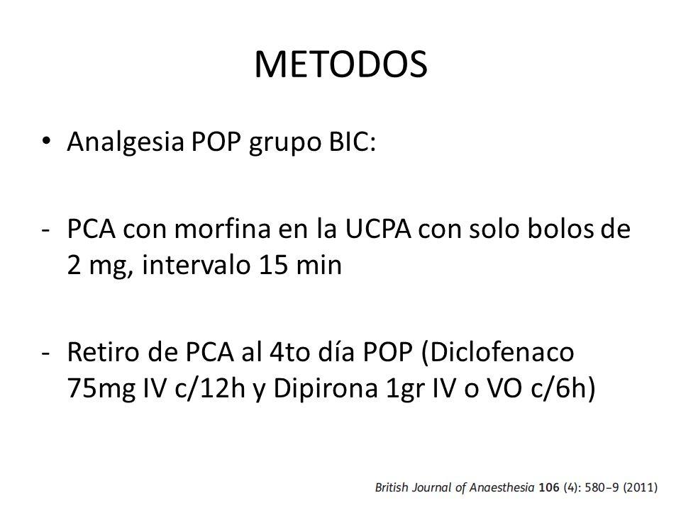 METODOS Analgesia POP grupo BIC: -PCA con morfina en la UCPA con solo bolos de 2 mg, intervalo 15 min -Retiro de PCA al 4to día POP (Diclofenaco 75mg