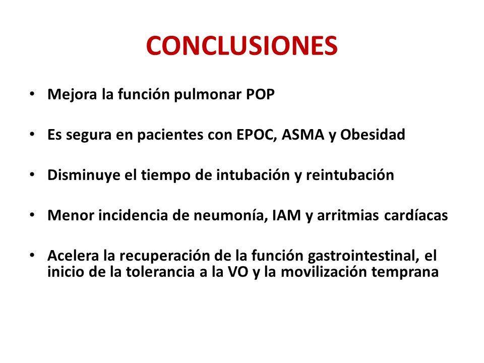 CONCLUSIONES Mejora la función pulmonar POP Es segura en pacientes con EPOC, ASMA y Obesidad Disminuye el tiempo de intubación y reintubación Menor in