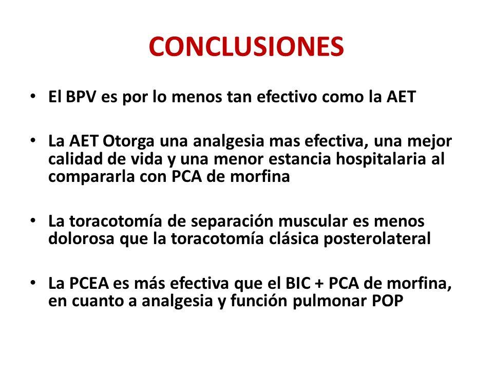 CONCLUSIONES El BPV es por lo menos tan efectivo como la AET La AET Otorga una analgesia mas efectiva, una mejor calidad de vida y una menor estancia