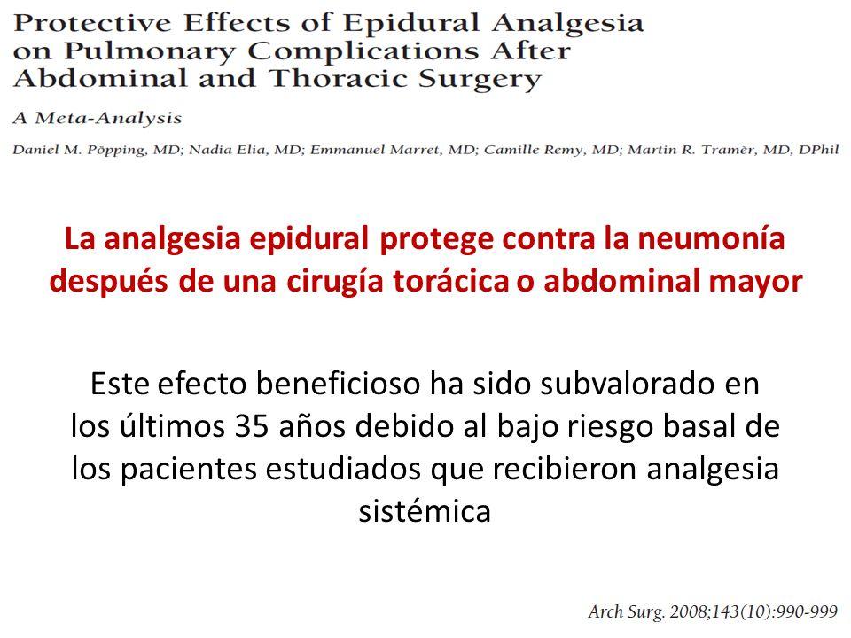 La analgesia epidural protege contra la neumonía después de una cirugía torácica o abdominal mayor Este efecto beneficioso ha sido subvalorado en los
