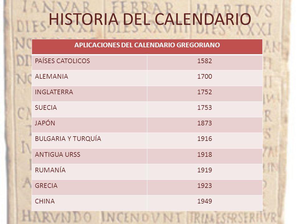 HISTORIA DEL CALENDARIO APLICACIONES DEL CALENDARIO GREGORIANO PAÍSES CATOLICOS1582 ALEMANIA1700 INGLATERRA1752 SUECIA1753 JAPÓN1873 BULGARIA Y TURQUÍ