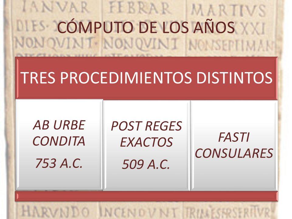 CÓMPUTO DE LOS AÑOS TRES PROCEDIMIENTOS DISTINTOS AB URBE CONDITA 753 A.C. POST REGES EXACTOS 509 A.C. FASTI CONSULARES