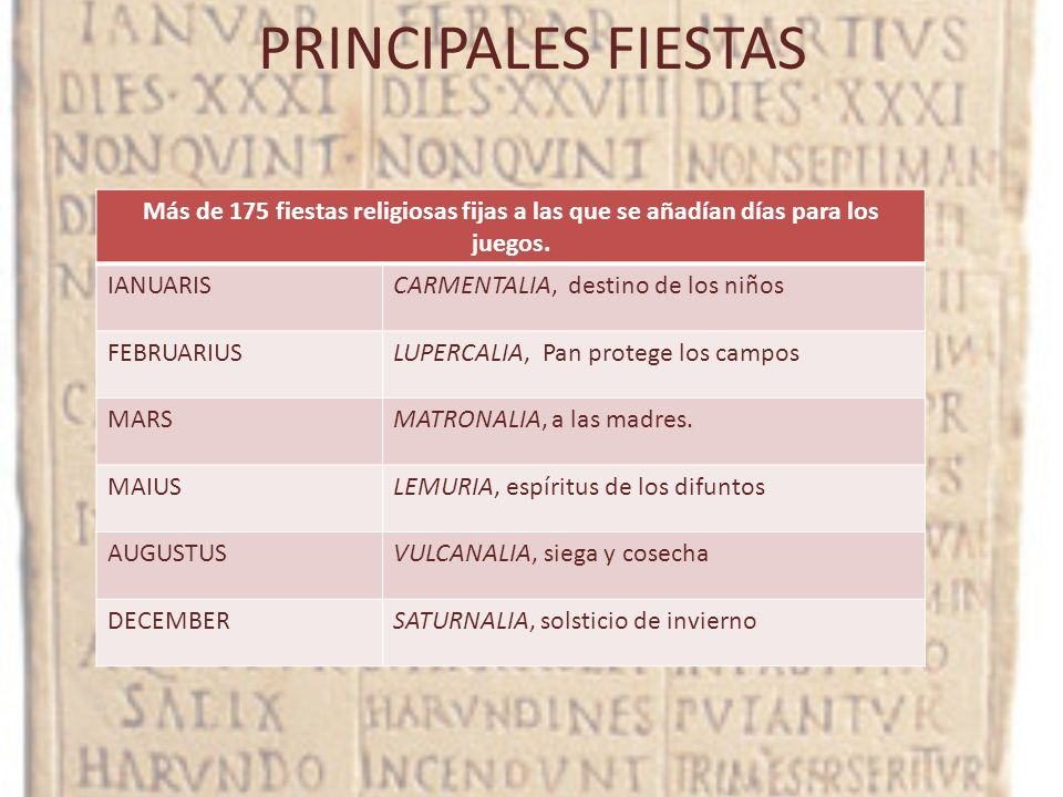PRINCIPALES FIESTAS Más de 175 fiestas religiosas fijas a las que se añadían días para los juegos. IANUARISCARMENTALIA, destino de los niños FEBRUARIU