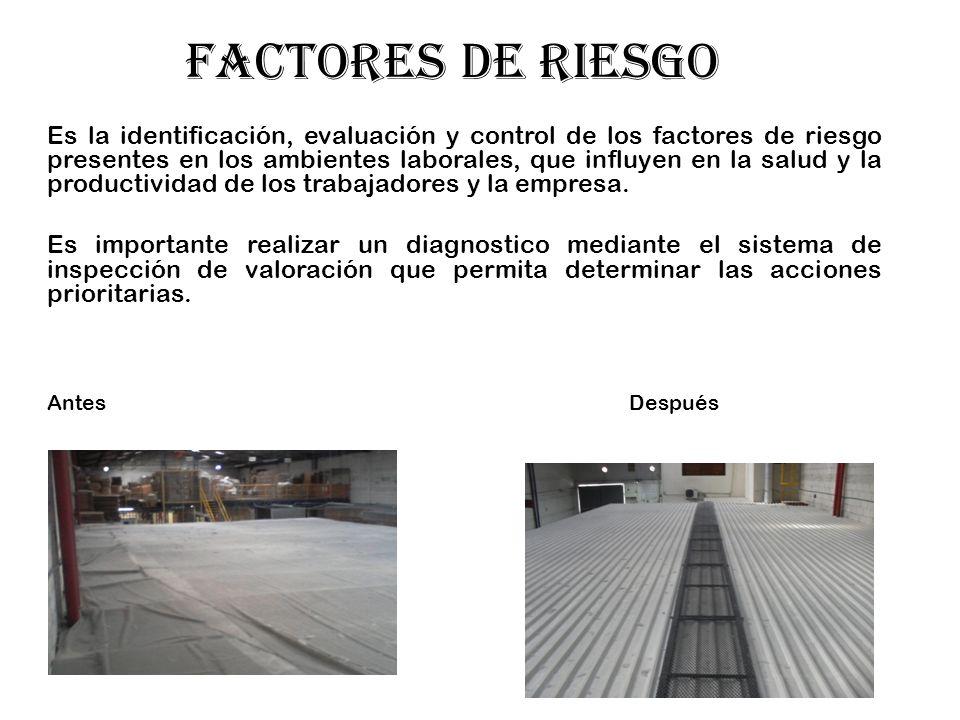Clasificación de los factores de riesgo FISICOS : RUIDO QUIMICOS : GASES Y VAPORES MECANICOS: TRABAJO EN ALTURAS ELECTRICOS.