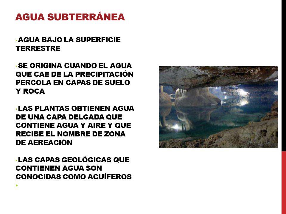 INVESTIGAR ¿De dónde viene el agua que tomamos en la I.E..