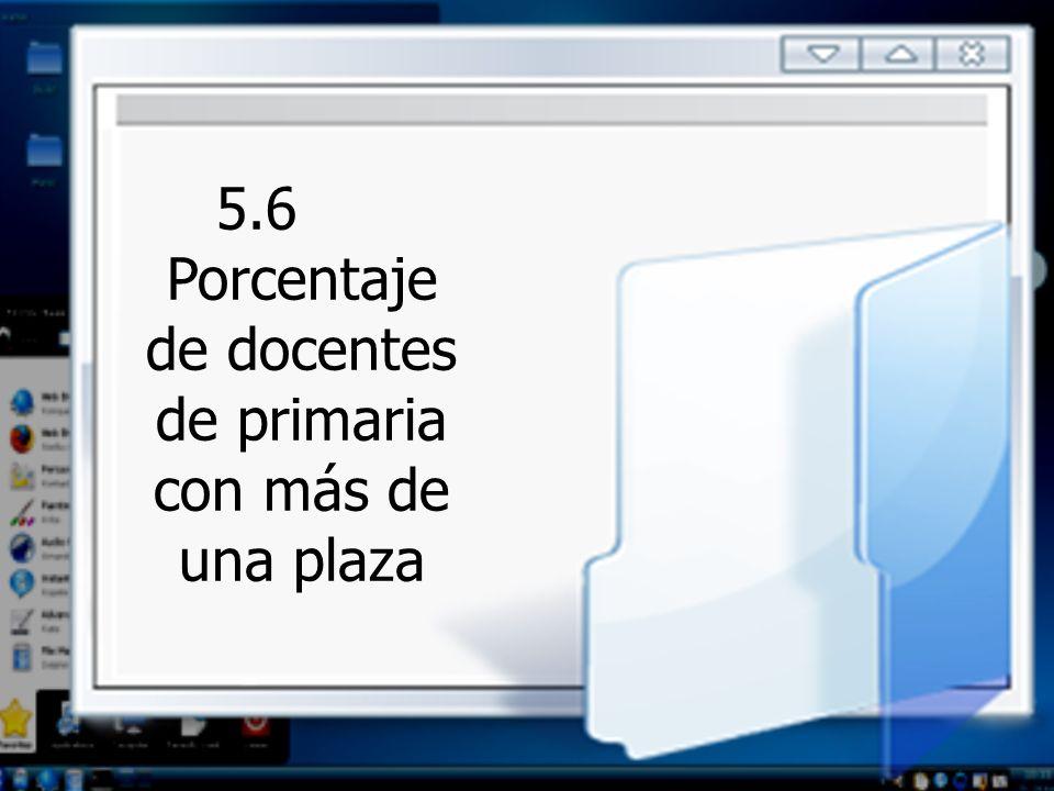 5.6 Porcentaje de docentes de primaria con más de una plaza