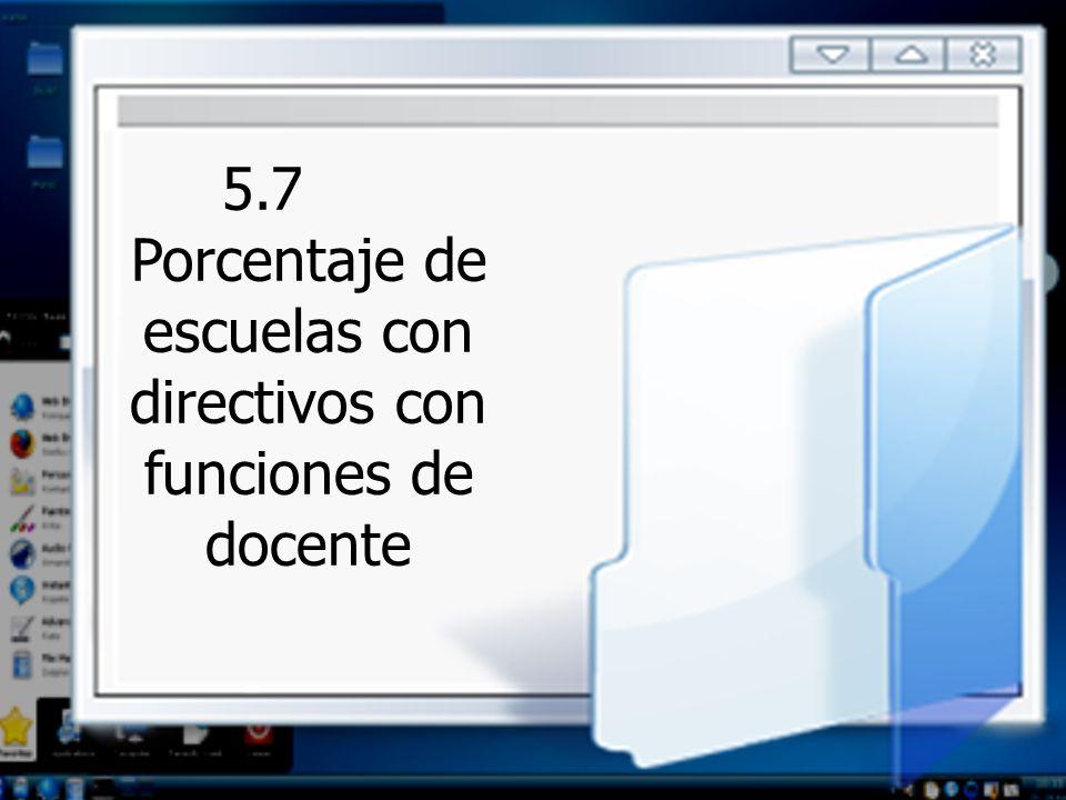 5.7 Porcentaje de escuelas con directivos con funciones de docente