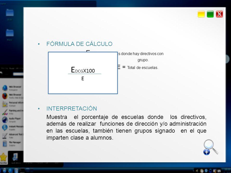 FÓRMULA DE CÁLCULO E DCG = Escuelas donde hay directivos con grupo. E = Total de escuelas. INTERPRETACIÓN Muestra el porcentaje de escuelas donde los