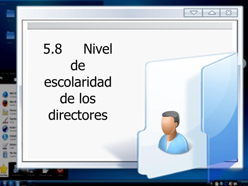 5.8Nivel de escolaridad de los directores