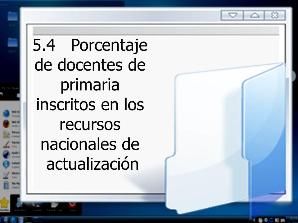 5.4 Porcentaje de docentes de primaria inscritos en los recursos nacionales de actualización
