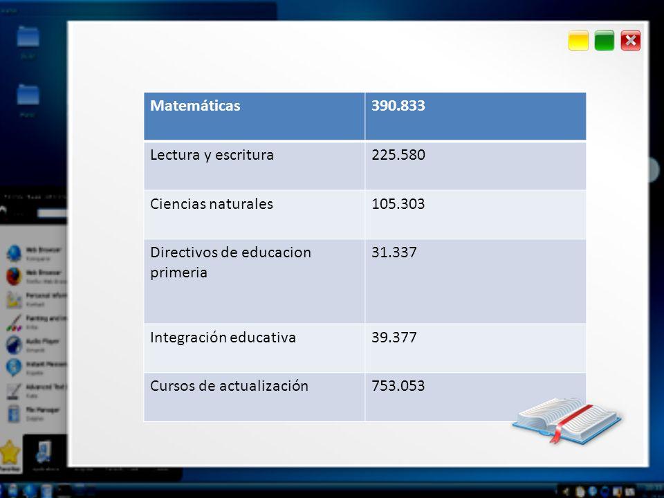 Matemáticas390.833 Lectura y escritura225.580 Ciencias naturales105.303 Directivos de educacion primeria 31.337 Integración educativa39.377 Cursos de
