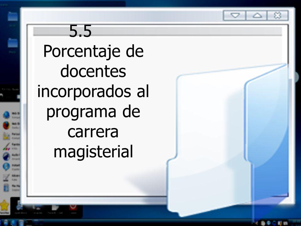 5.5 Porcentaje de docentes incorporados al programa de carrera magisterial