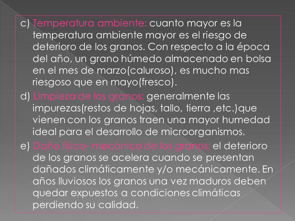 c) Temperatura ambiente: cuanto mayor es la temperatura ambiente mayor es el riesgo de deterioro de los granos.