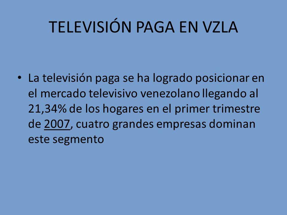 TELEVISIÓN PAGA EN VZLA La televisión paga se ha logrado posicionar en el mercado televisivo venezolano llegando al 21,34% de los hogares en el primer