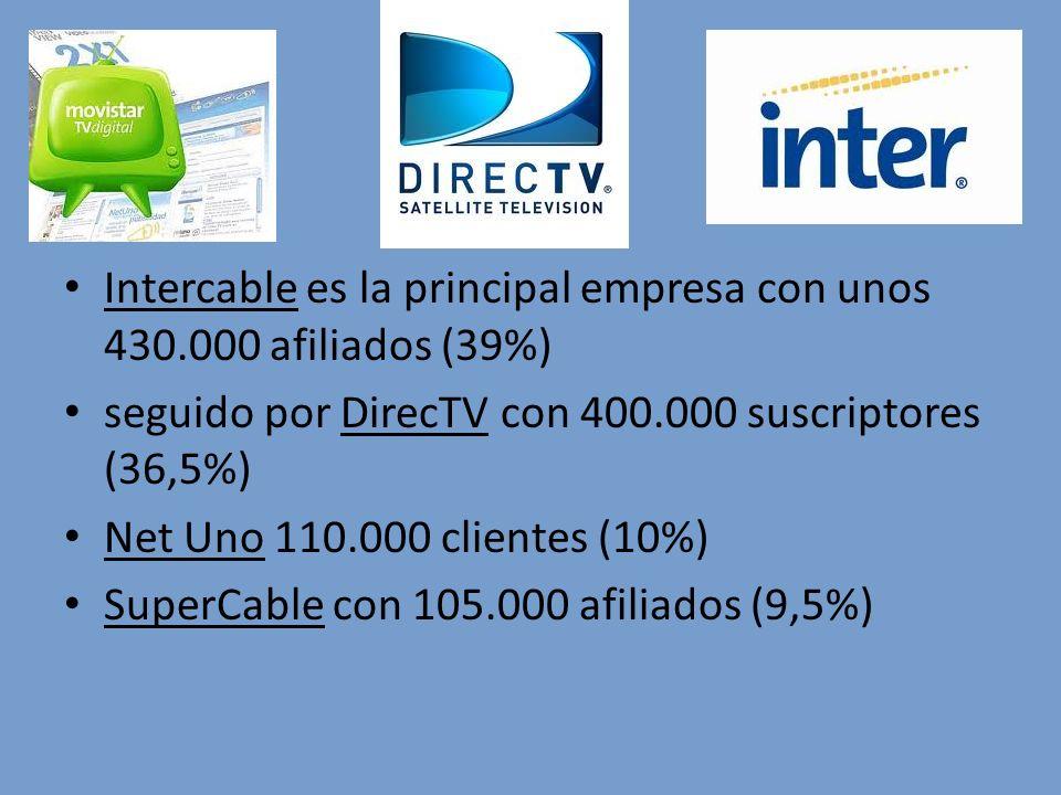Intercable es la principal empresa con unos 430.000 afiliados (39%) seguido por DirecTV con 400.000 suscriptores (36,5%) Net Uno 110.000 clientes (10%