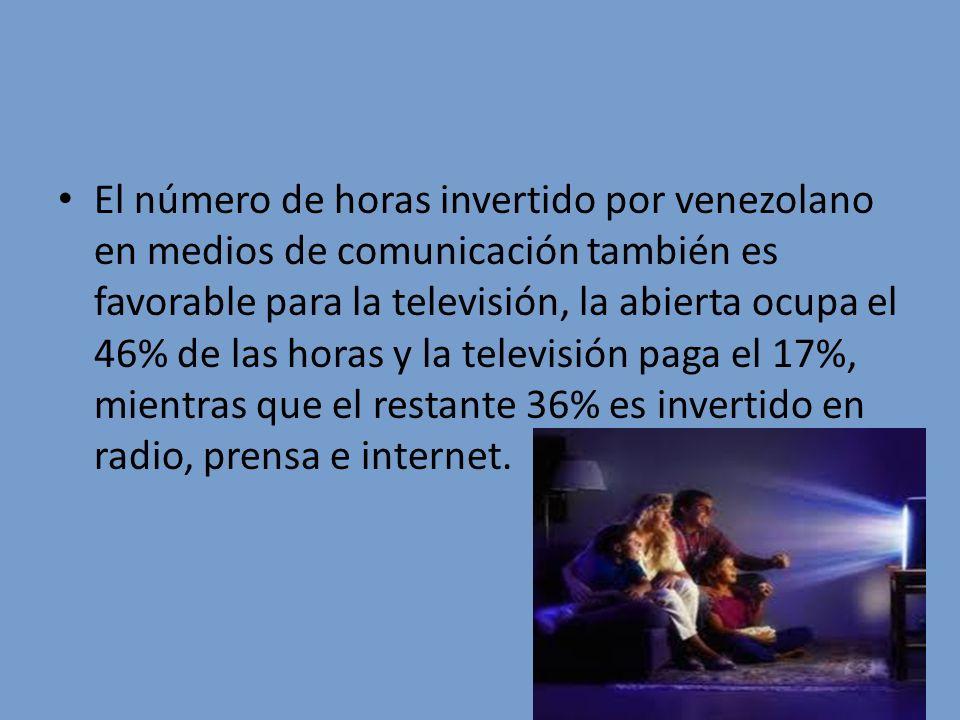 El número de horas invertido por venezolano en medios de comunicación también es favorable para la televisión, la abierta ocupa el 46% de las horas y